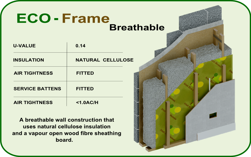 Eco Frame Graphic